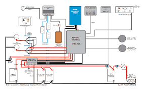 Boat Electrical System Diagram | Wiring Diagram | Article Review on basic ac electrical power diagrams, basic electrical schematic diagrams, electrical connections diagrams, basic electrical symbols, basic switch wiring diagram, basic furnace wiring diagram, electrical junction box diagrams, lighting electrical diagrams, kawasaki electrical diagrams, basic wire diagrams, series and parallel circuits diagrams, basic electrical ladder diagram, basic circuit diagrams, basic electrical engineering diagrams, basic hvac diagrams, basic wiring schematics, basic tractor wiring diagram, understanding electrical diagrams, electrical symbols and diagrams, basic motorcycle wiring diagram,