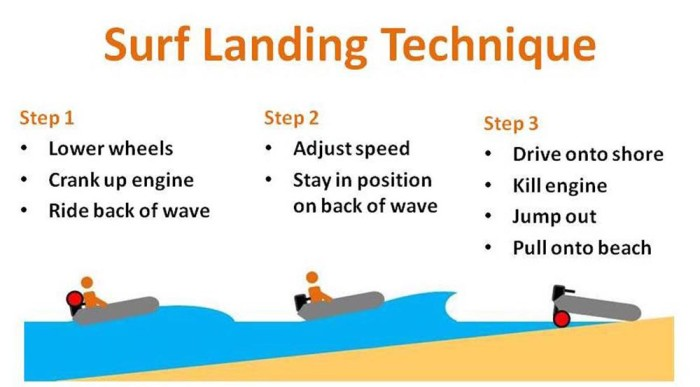 Surf Landing - with text