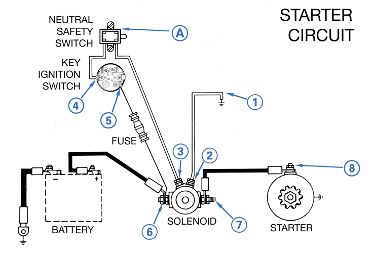 Engine Starter Circuit Currents Bluewater Cruising